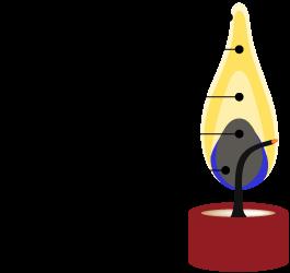 Kerzenflamme Zonen